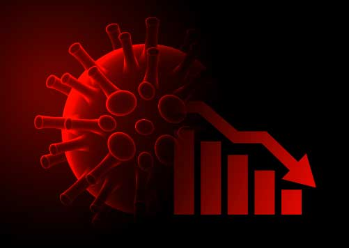 Le coronavirus cause l'effondrement de l'économie mondiale.